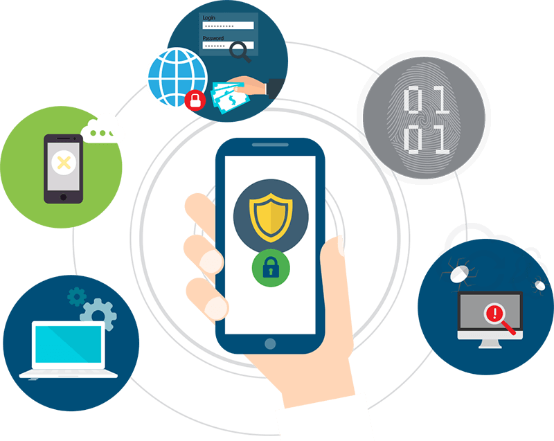 enterprise app security